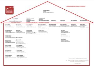 Organigramme des salariés de SNL Essonne - 2018